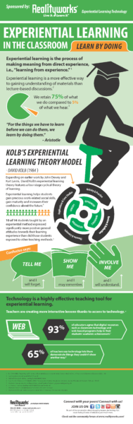 experientiallearninginfographic-8-2014-final s