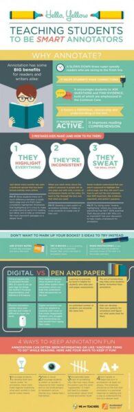 Teaching-Students-to-Be-Better-Annotators-Infographic