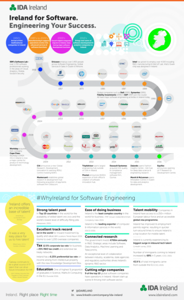 ida_software-1