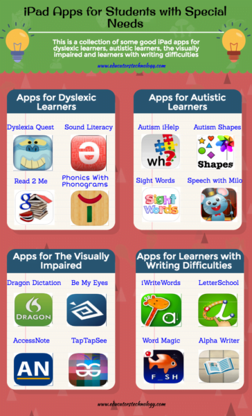 iPad Apps for Middle School